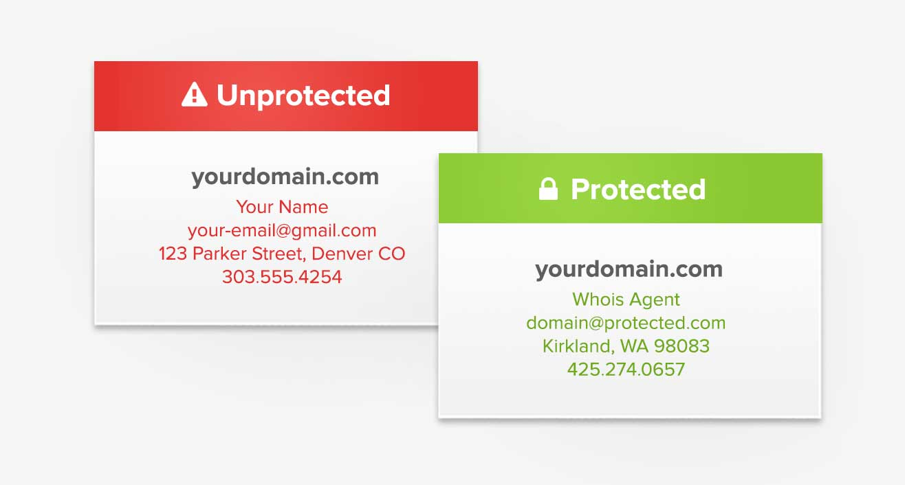 Whois Privacy at Name.com